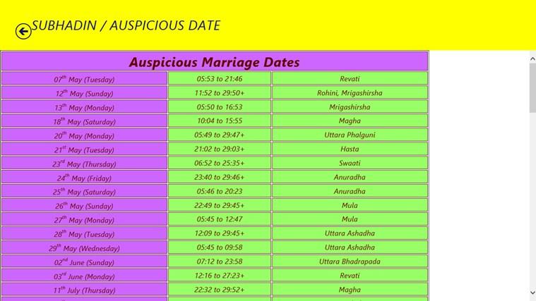 Tenth Month Of The Hindu Calendar