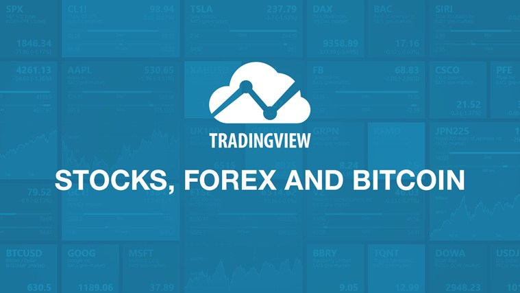 Forex charting app