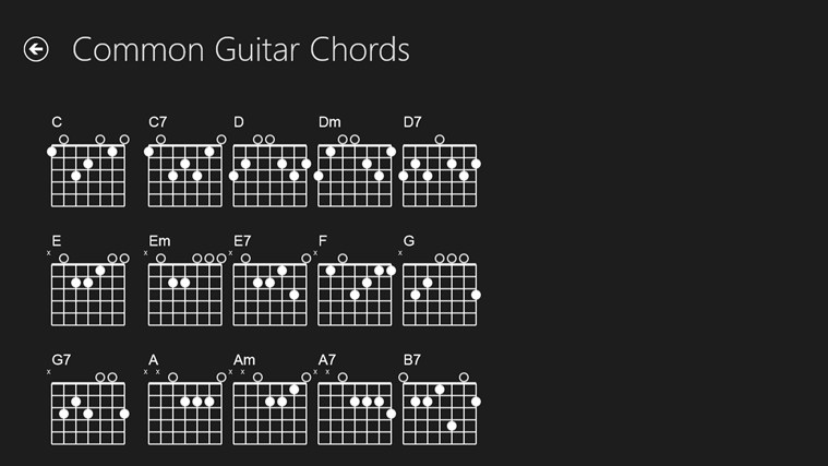 guide for 7 and 8 string guitar chords ultimate guitar. Black Bedroom Furniture Sets. Home Design Ideas